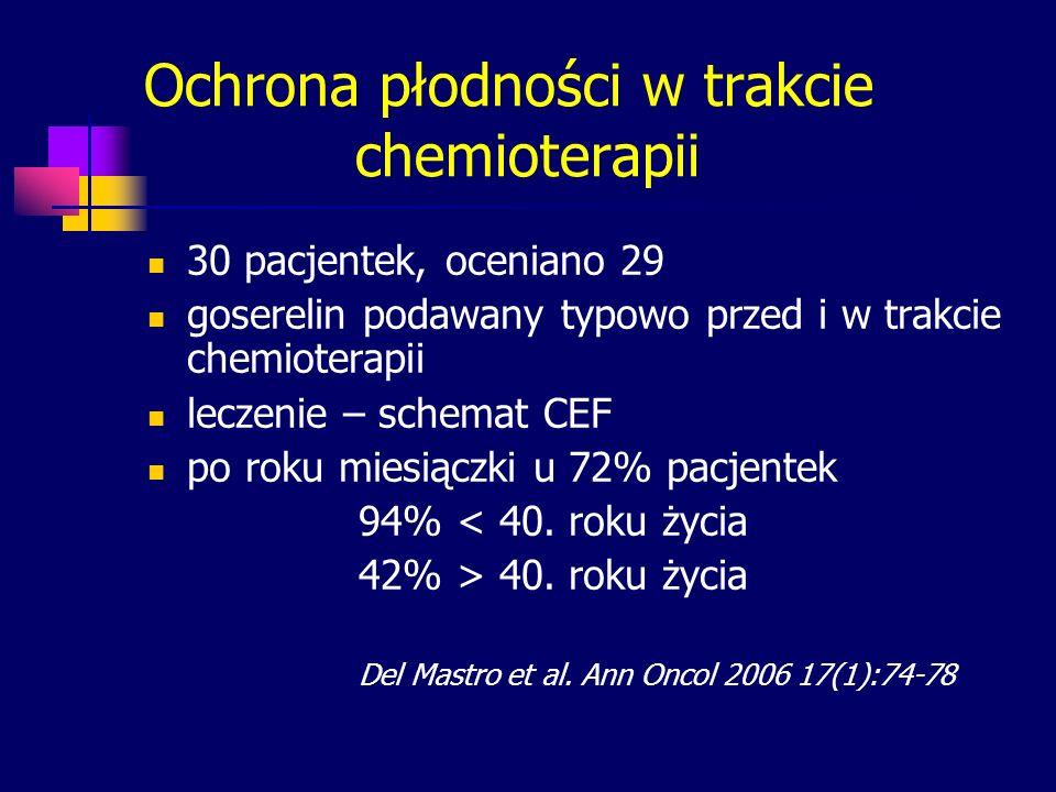 Ochrona płodności w trakcie chemioterapii