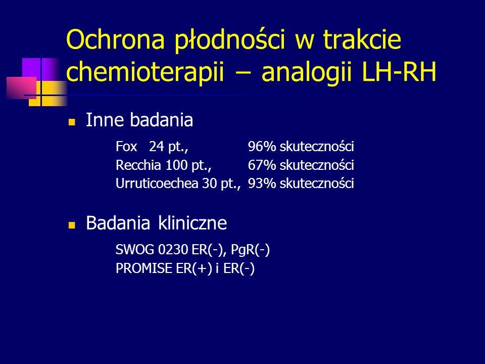 Ochrona płodności w trakcie chemioterapii − analogii LH-RH