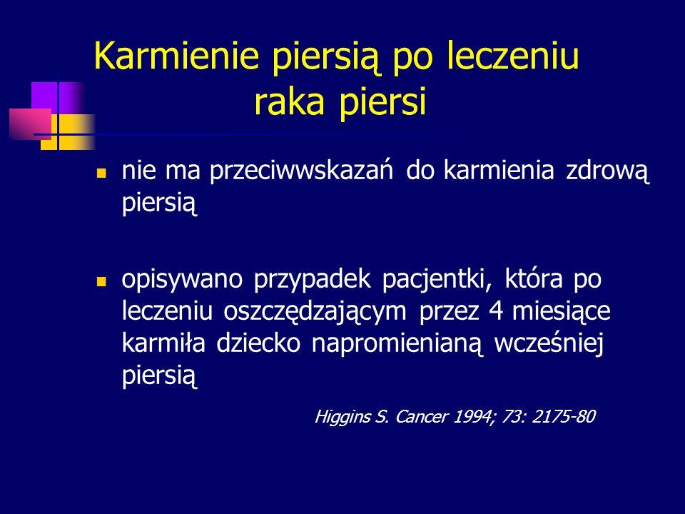 Karmienie piersią po leczeniu raka piersi
