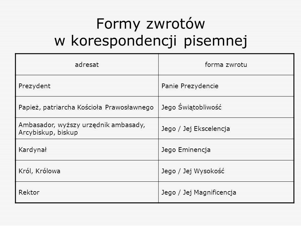 Formy zwrotów w korespondencji pisemnej
