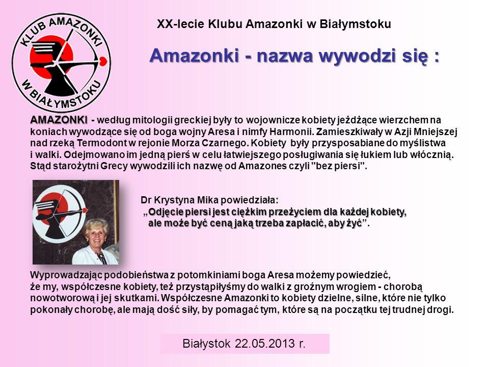 Amazonki - nazwa wywodzi się :