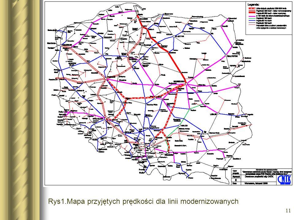 Rys1.Mapa przyjętych prędkości dla linii modernizowanych
