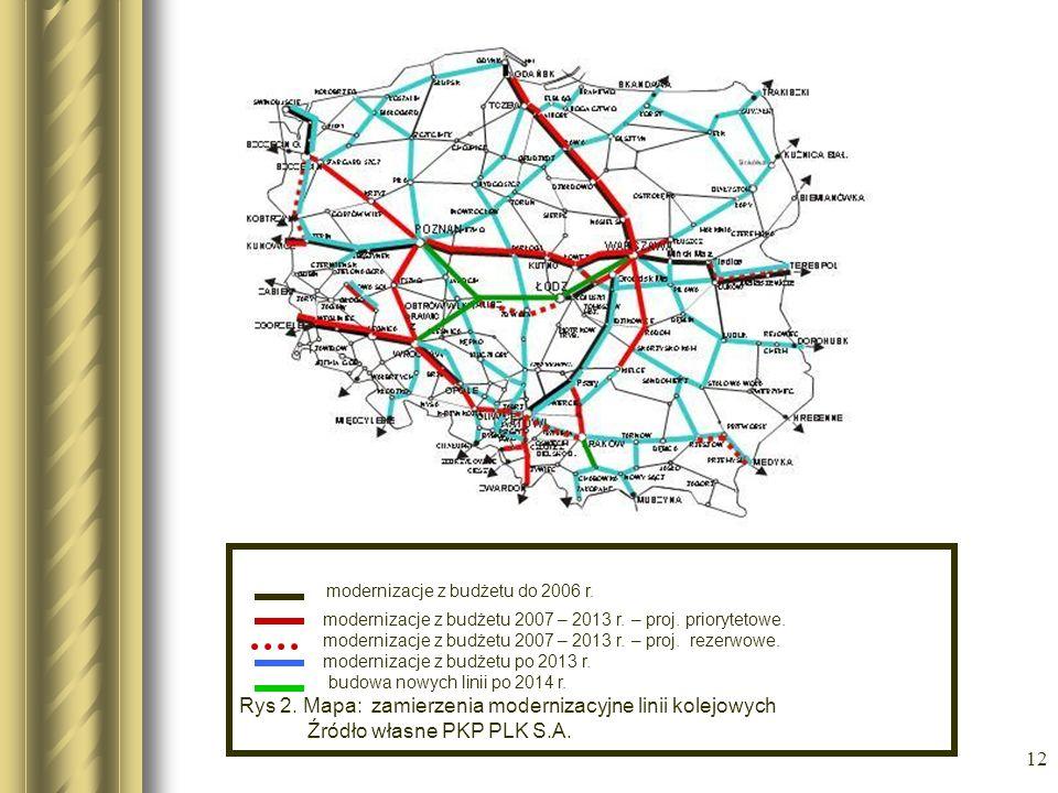 Rys 2. Mapa: zamierzenia modernizacyjne linii kolejowych