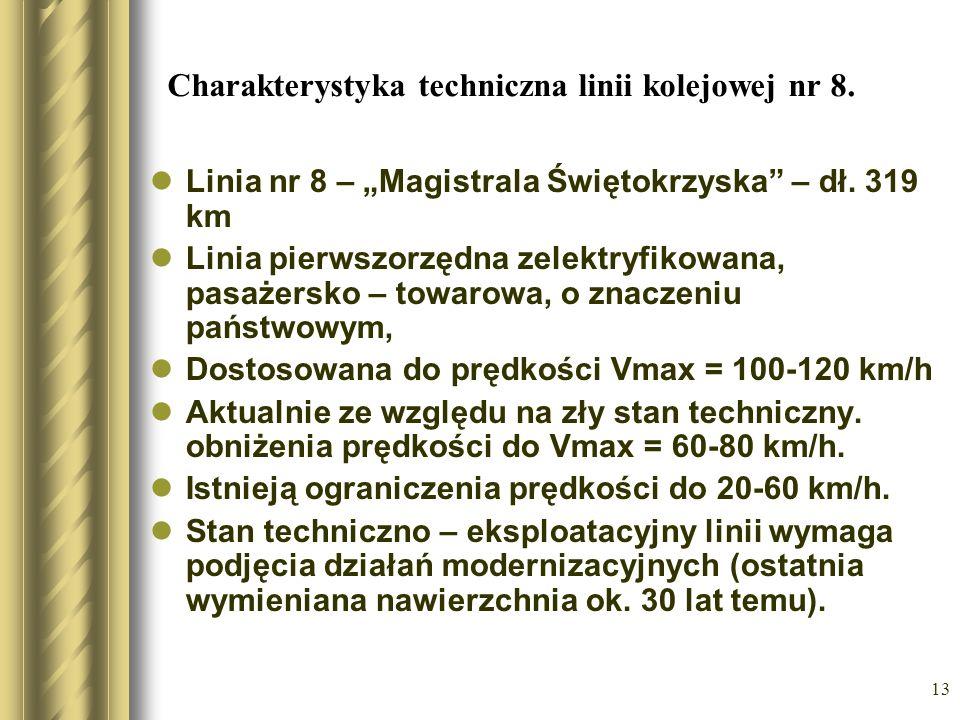 Charakterystyka techniczna linii kolejowej nr 8.