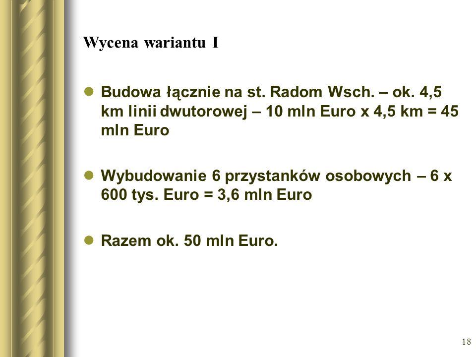 Wycena wariantu I Budowa łącznie na st. Radom Wsch. – ok. 4,5 km linii dwutorowej – 10 mln Euro x 4,5 km = 45 mln Euro.