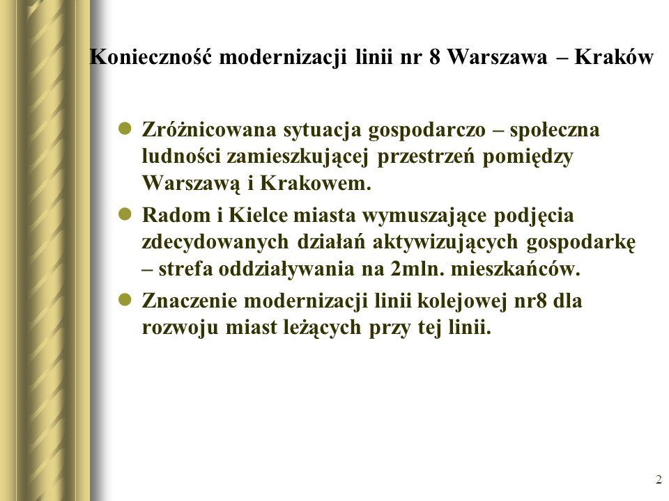 Konieczność modernizacji linii nr 8 Warszawa – Kraków