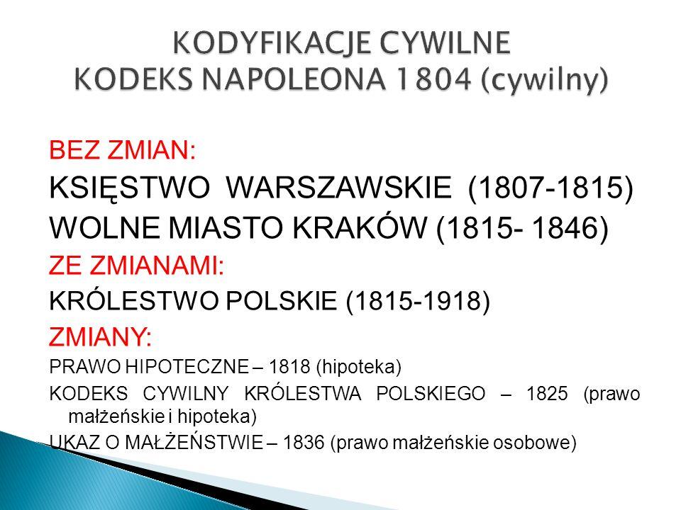KODYFIKACJE CYWILNE KODEKS NAPOLEONA 1804 (cywilny)
