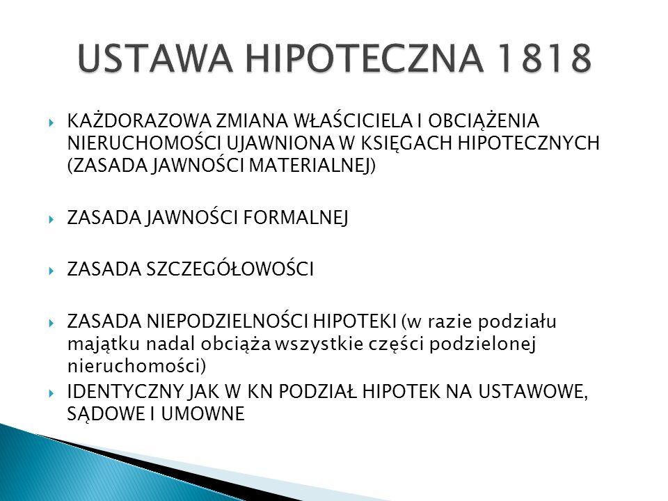 USTAWA HIPOTECZNA 1818 KAŻDORAZOWA ZMIANA WŁAŚCICIELA I OBCIĄŻENIA NIERUCHOMOŚCI UJAWNIONA W KSIĘGACH HIPOTECZNYCH (ZASADA JAWNOŚCI MATERIALNEJ)