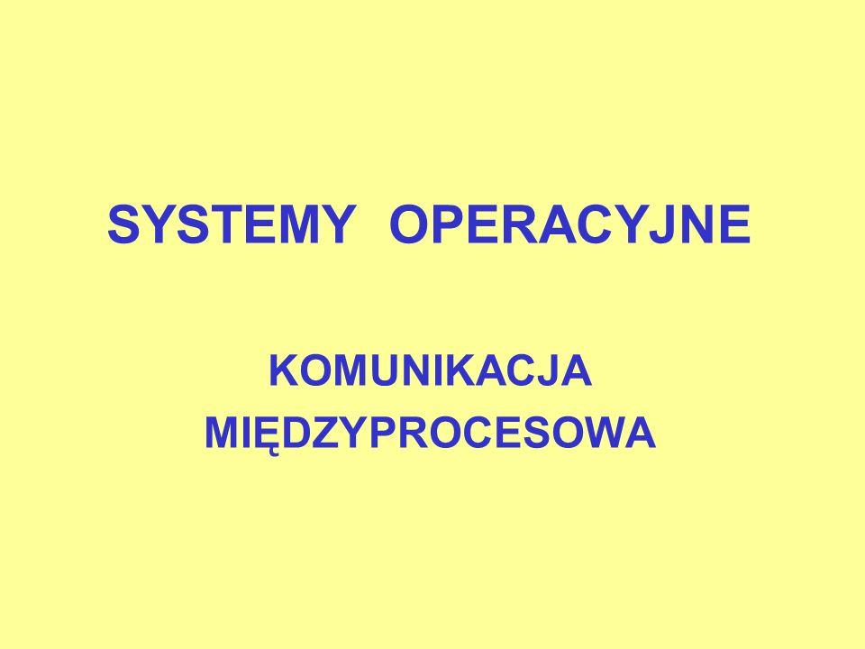 SYSTEMY OPERACYJNE KOMUNIKACJA MIĘDZYPROCESOWA