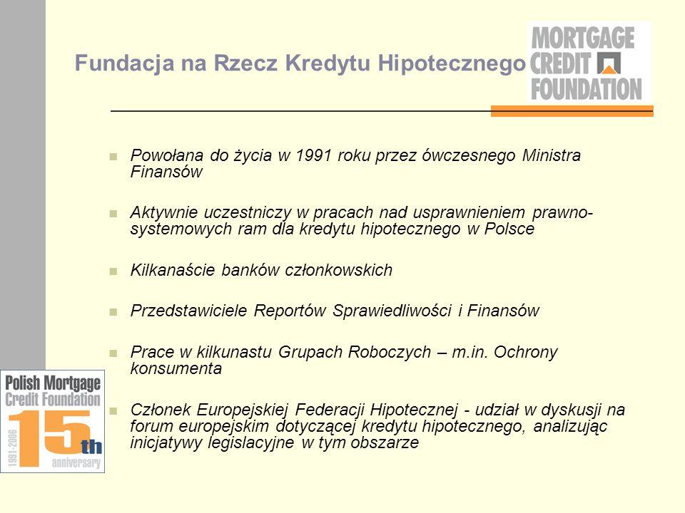 Fundacja na Rzecz Kredytu Hipotecznego