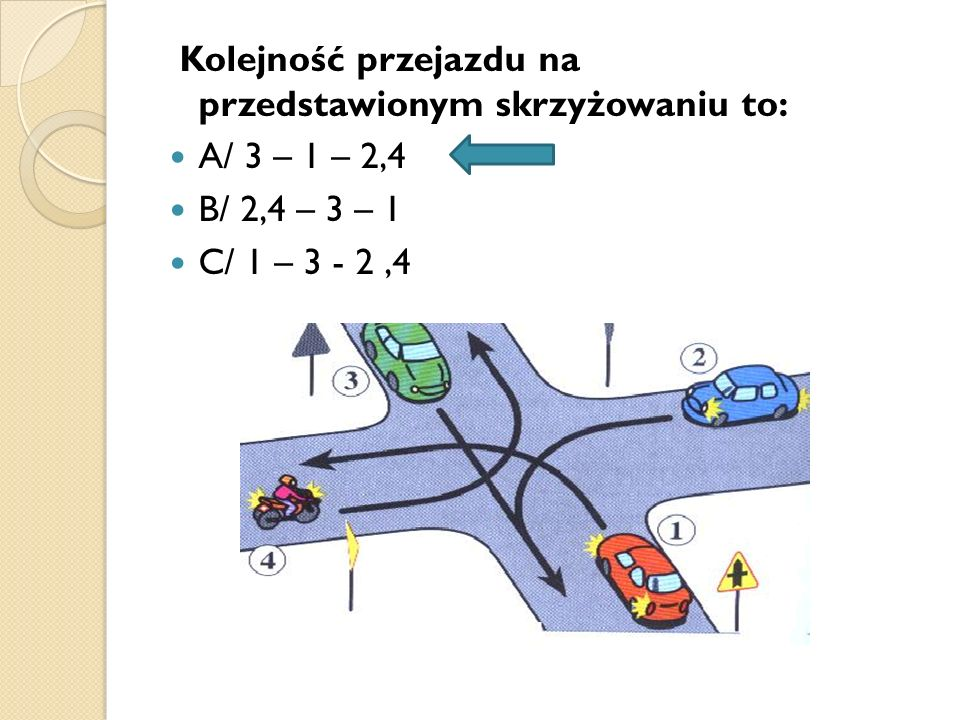 Kolejność przejazdu na przedstawionym skrzyżowaniu to: