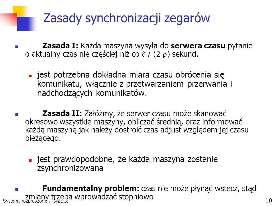 Zasady synchronizacji zegarów