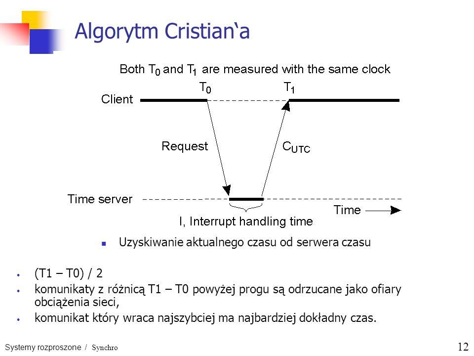 Uzyskiwanie aktualnego czasu od serwera czasu