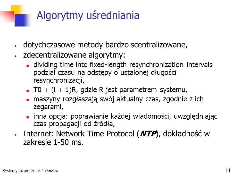 Algorytmy uśredniania