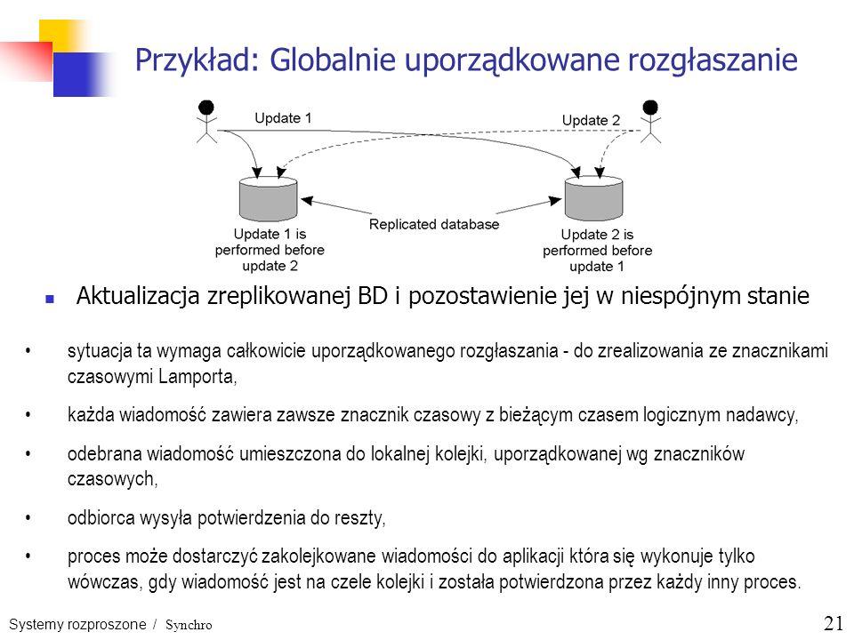 Przykład: Globalnie uporządkowane rozgłaszanie