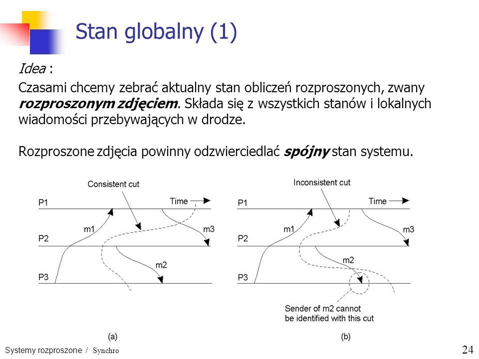 Stan globalny (1) Idea :