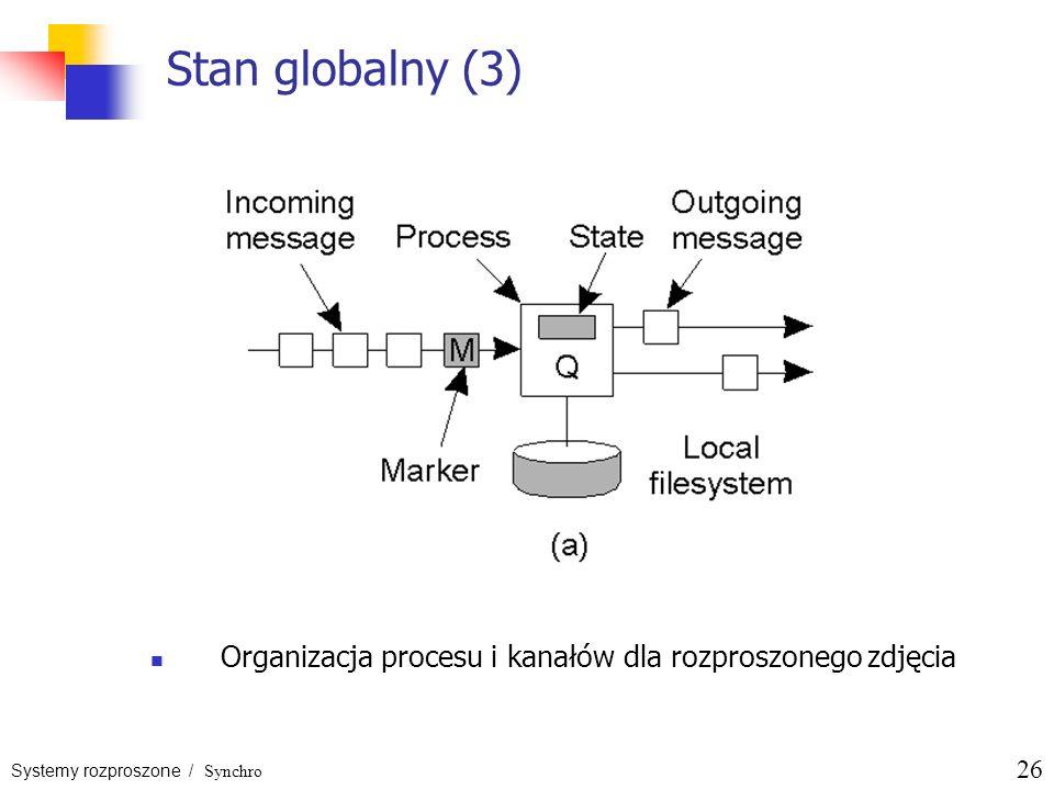 Organizacja procesu i kanałów dla rozproszonego zdjęcia