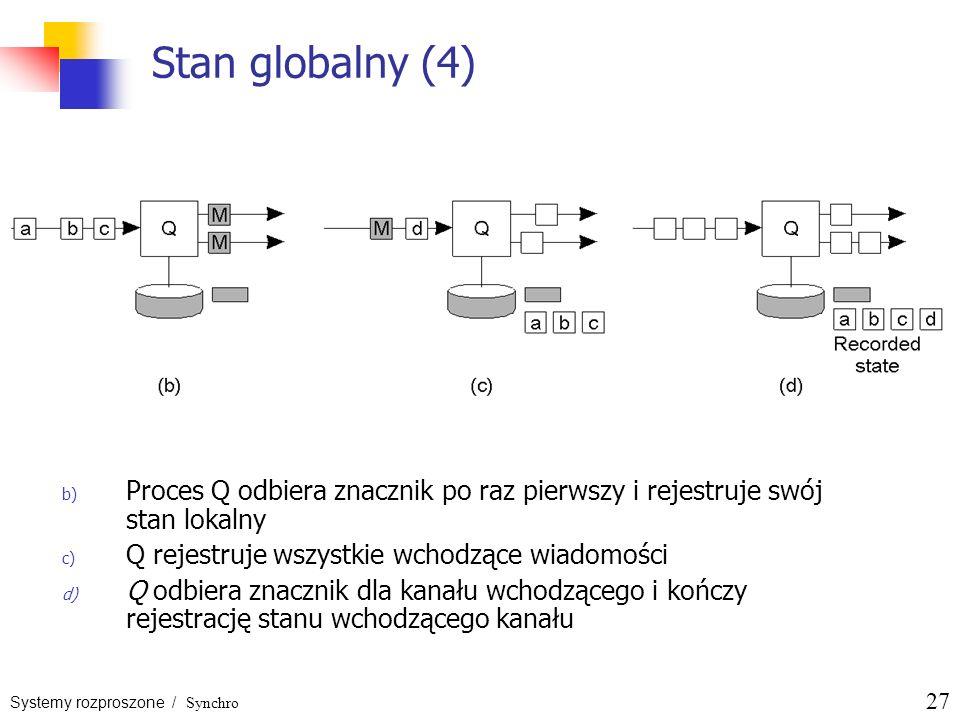 Stan globalny (4) Proces Q odbiera znacznik po raz pierwszy i rejestruje swój stan lokalny. Q rejestruje wszystkie wchodzące wiadomości.