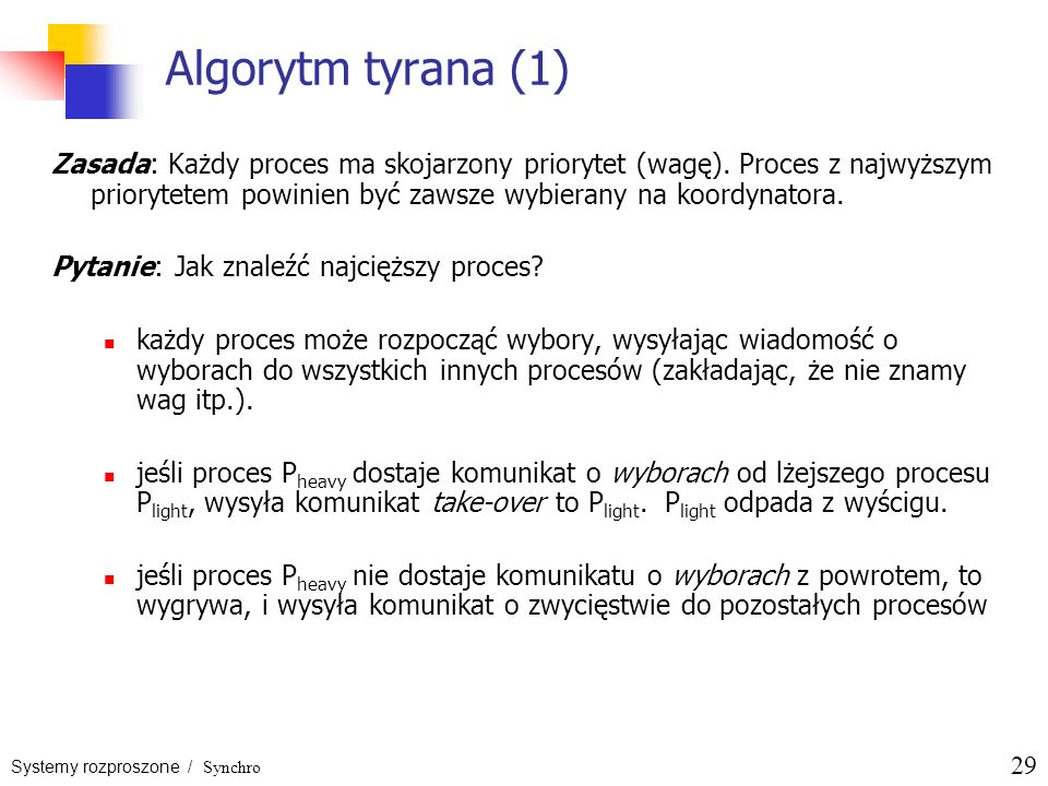 Algorytm tyrana (1)