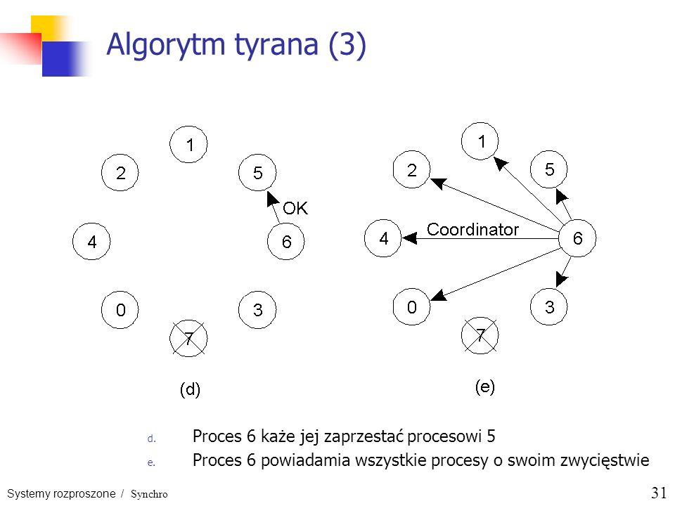 Algorytm tyrana (3) Proces 6 każe jej zaprzestać procesowi 5