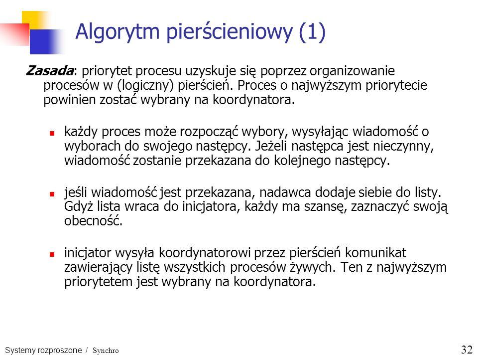 Algorytm pierścieniowy (1)