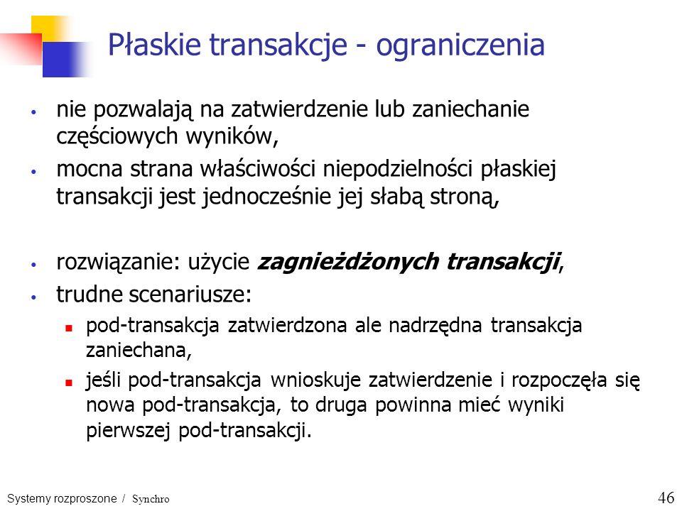 Płaskie transakcje - ograniczenia