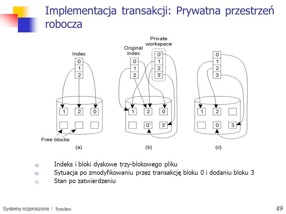 Implementacja transakcji: Prywatna przestrzeń robocza