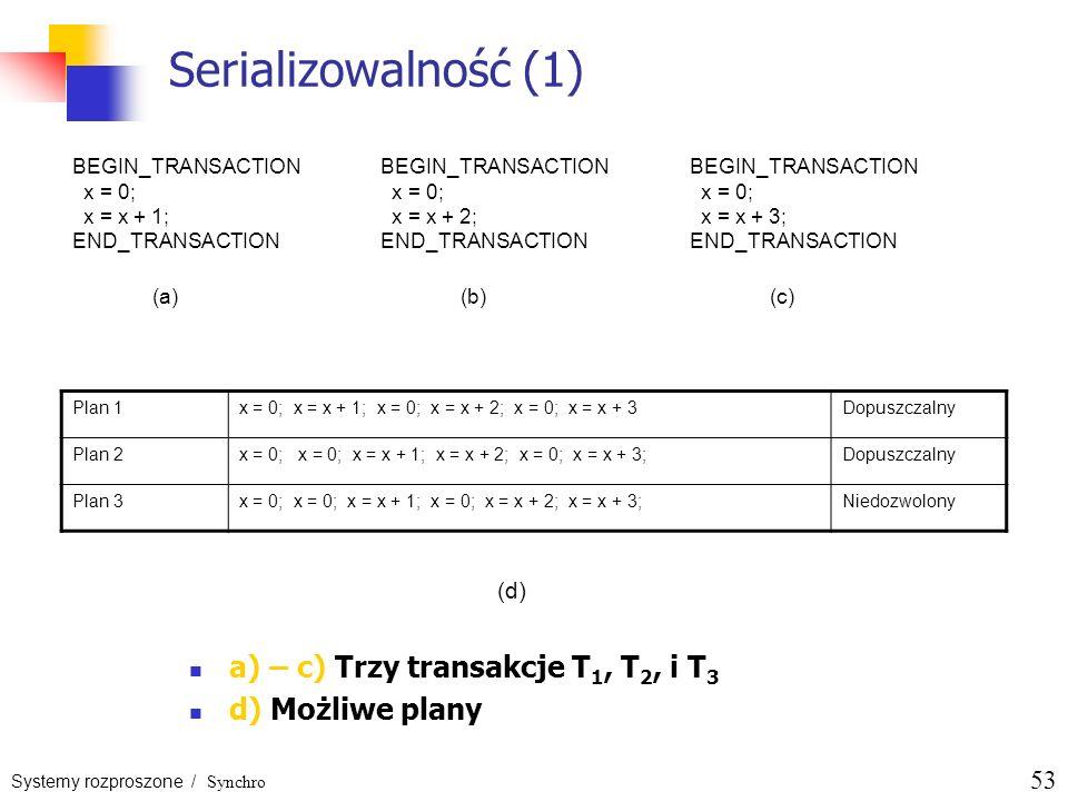 Serializowalność (1) a) – c) Trzy transakcje T1, T2, i T3