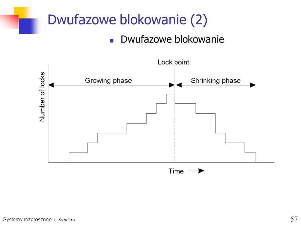 Dwufazowe blokowanie (2)