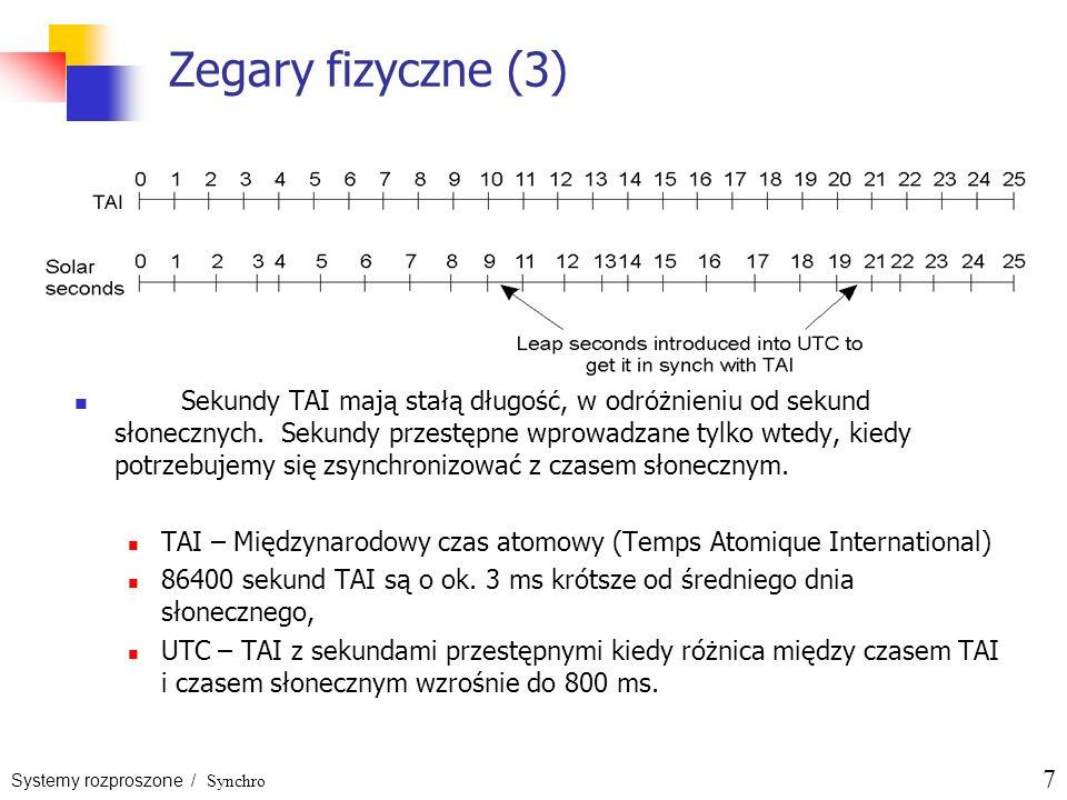 Zegary fizyczne (3)
