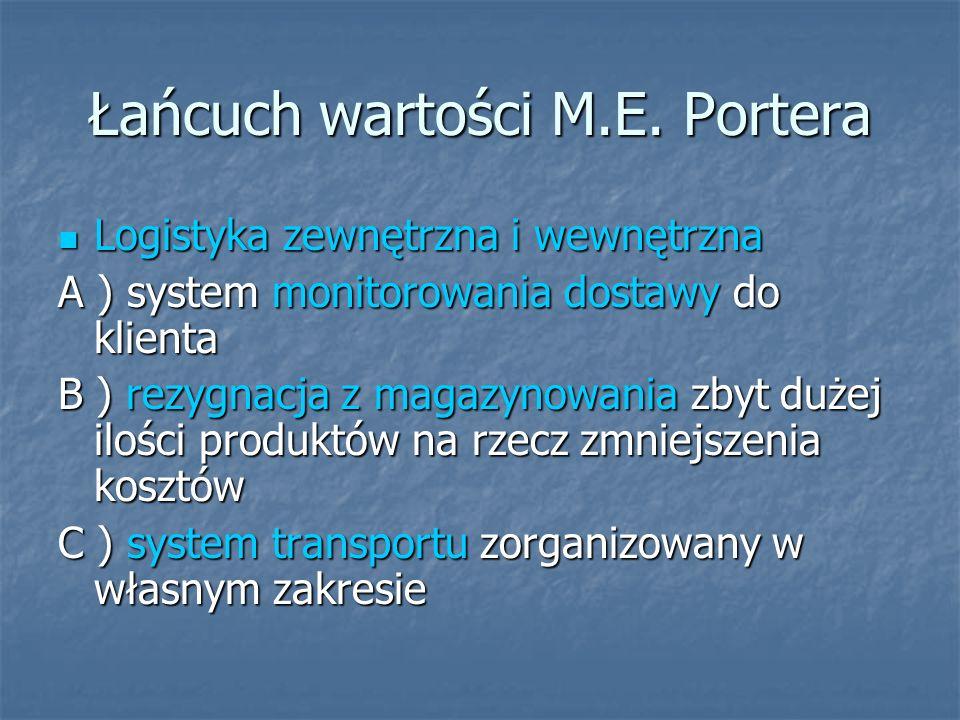Łańcuch wartości M.E. Portera