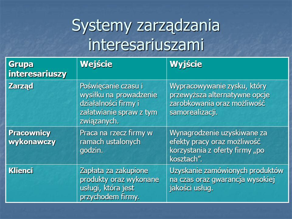 Systemy zarządzania interesariuszami