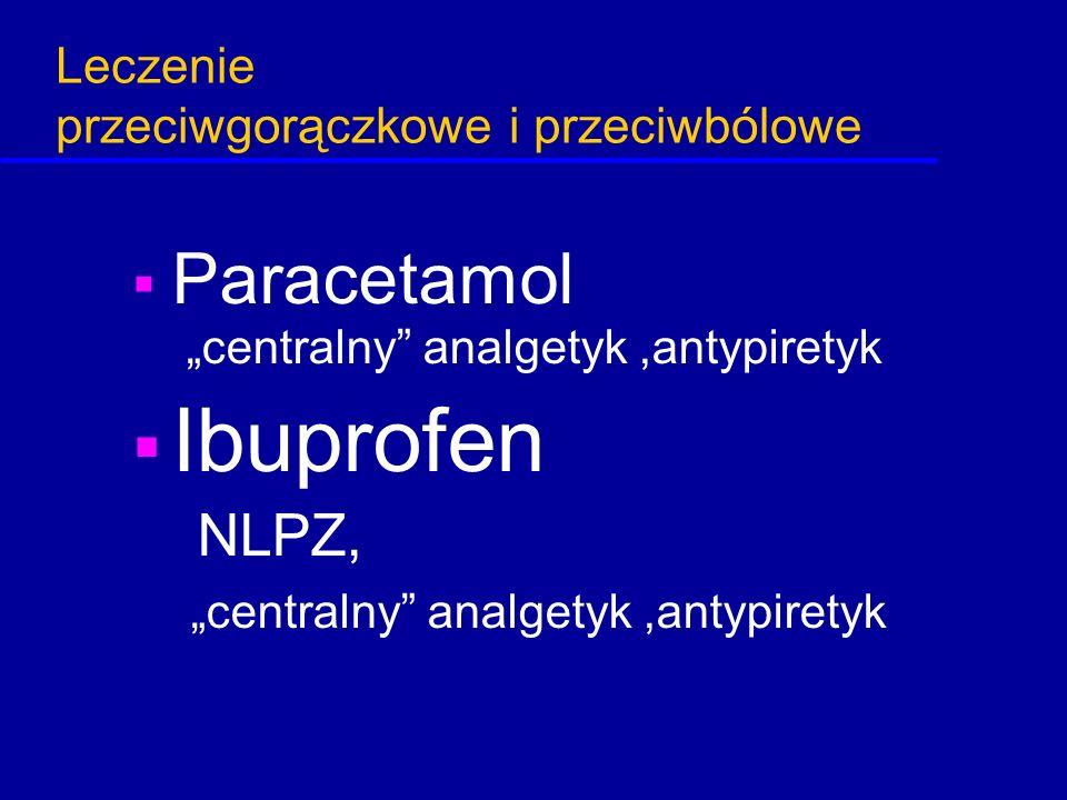 Leczenie przeciwgorączkowe i przeciwbólowe