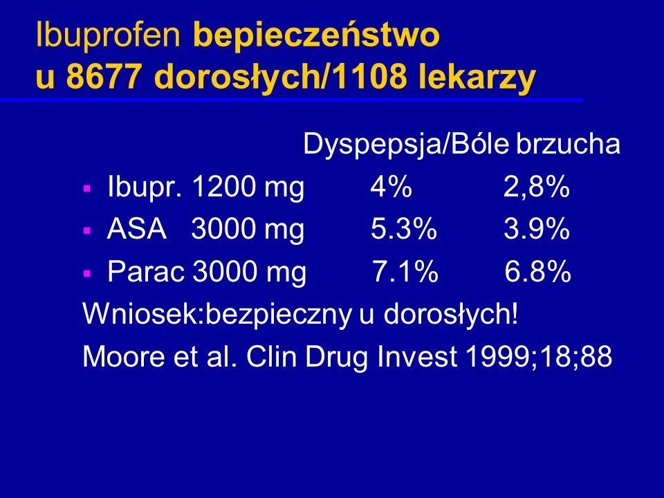 Ibuprofen bepieczeństwo u 8677 dorosłych/1108 lekarzy