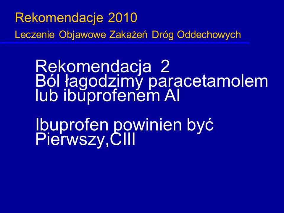 Rekomendacje 2010 Leczenie Objawowe Zakażeń Dróg Oddechowych