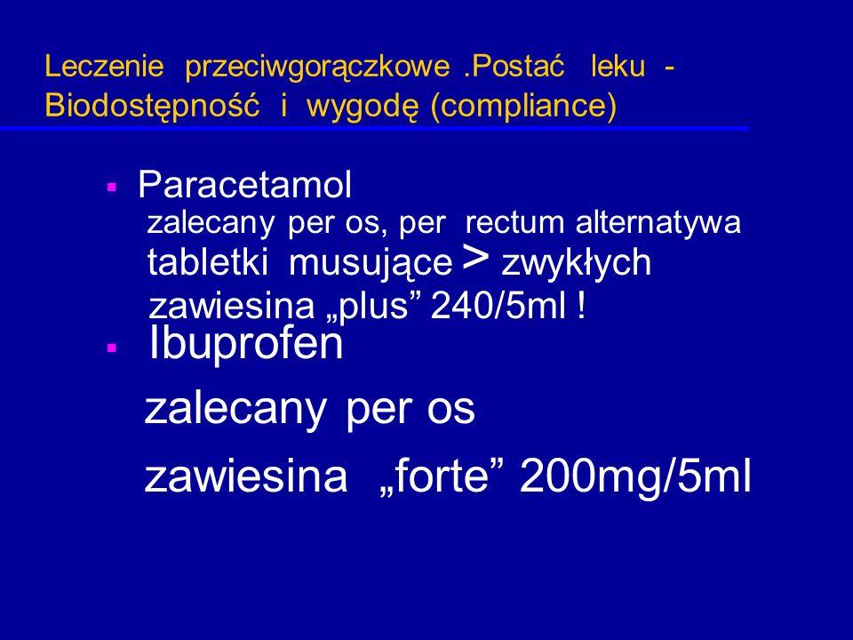 """zawiesina """"plus 240/5ml ! zalecany per os zawiesina """"forte 200mg/5ml"""
