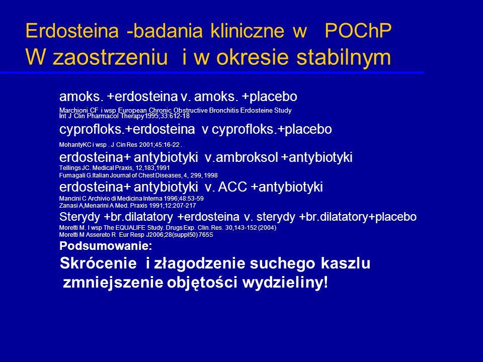 Erdosteina -badania kliniczne w POChP W zaostrzeniu i w okresie stabilnym