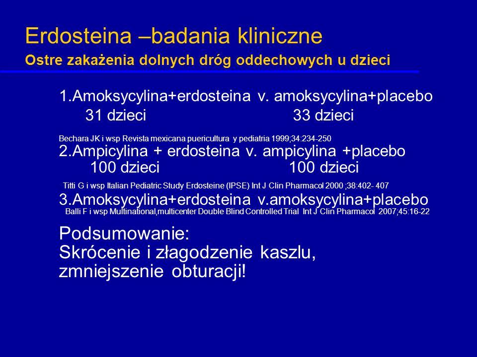 Erdosteina –badania kliniczne Ostre zakażenia dolnych dróg oddechowych u dzieci