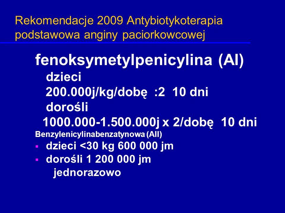 Rekomendacje 2009 Antybiotykoterapia podstawowa anginy paciorkowcowej