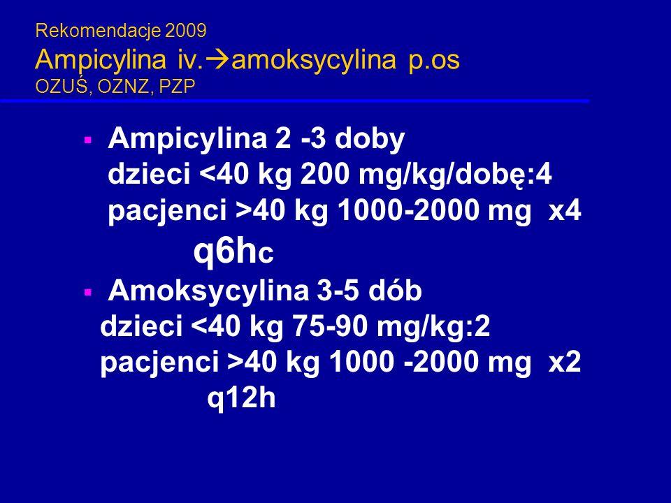 Rekomendacje 2009 Ampicylina iv.amoksycylina p.os OZUŚ, OZNZ, PZP