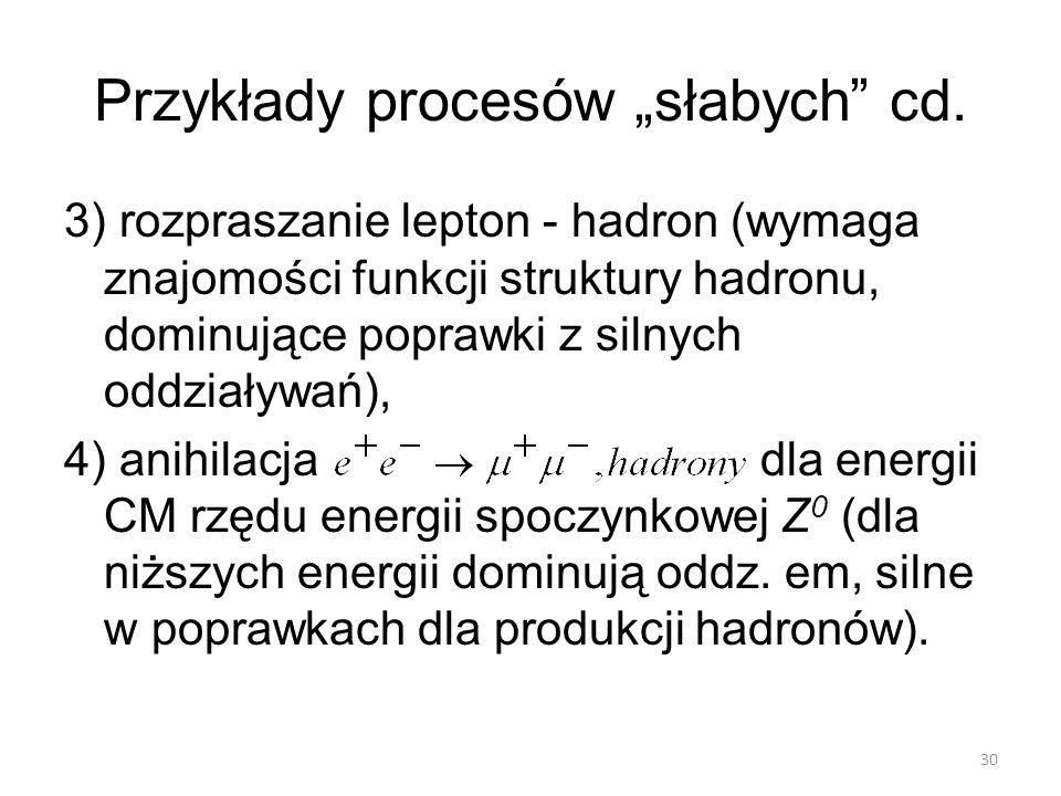"""Przykłady procesów """"słabych cd."""