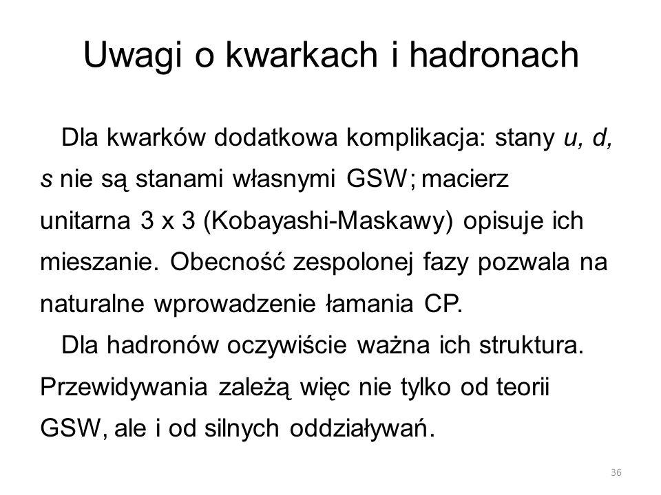 Uwagi o kwarkach i hadronach