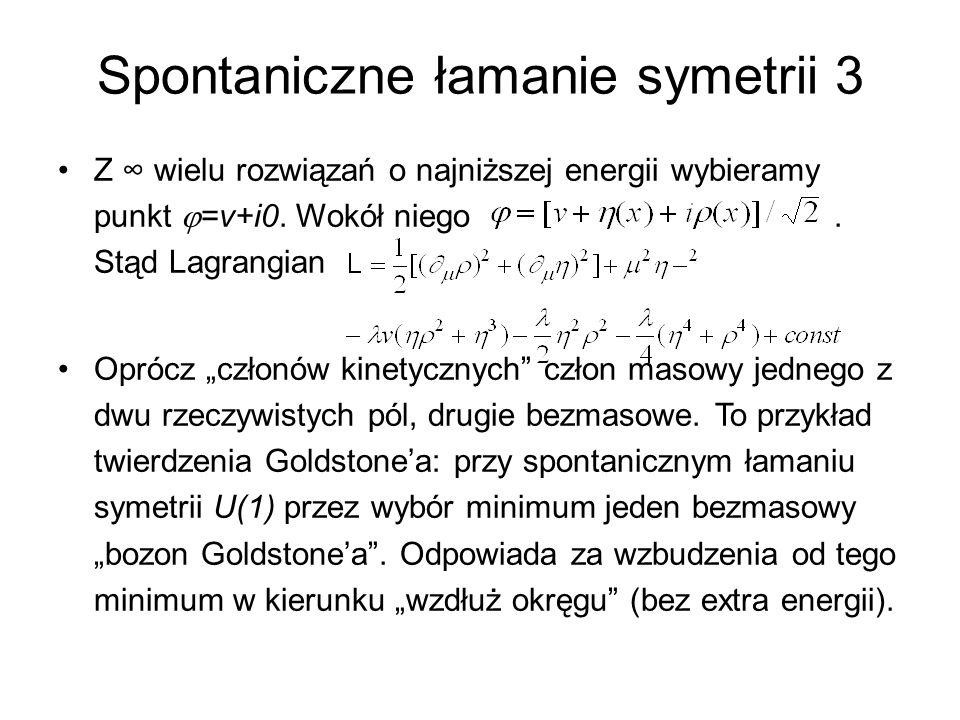 Spontaniczne łamanie symetrii 3