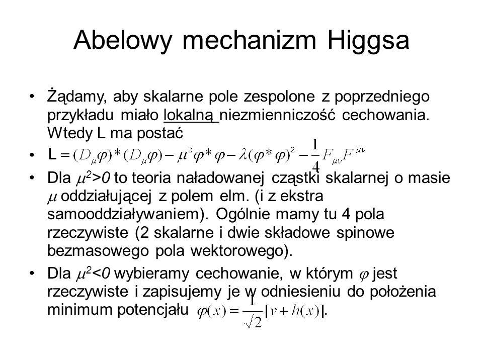 Abelowy mechanizm Higgsa