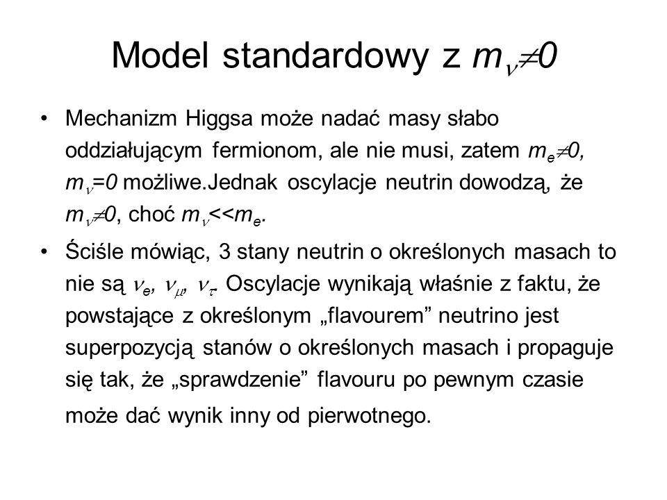Model standardowy z mn0
