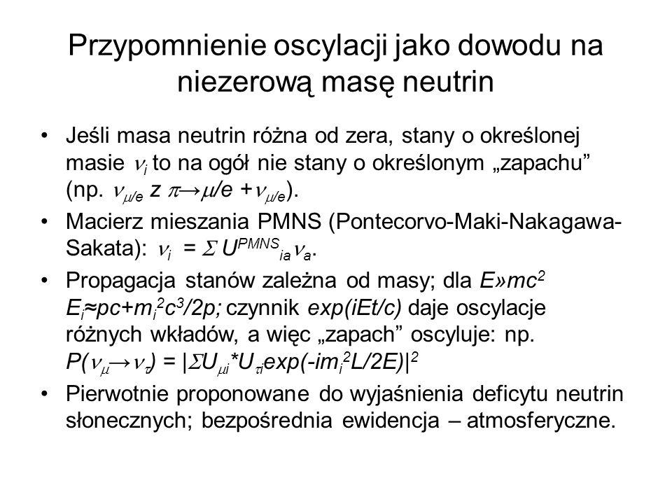 Przypomnienie oscylacji jako dowodu na niezerową masę neutrin