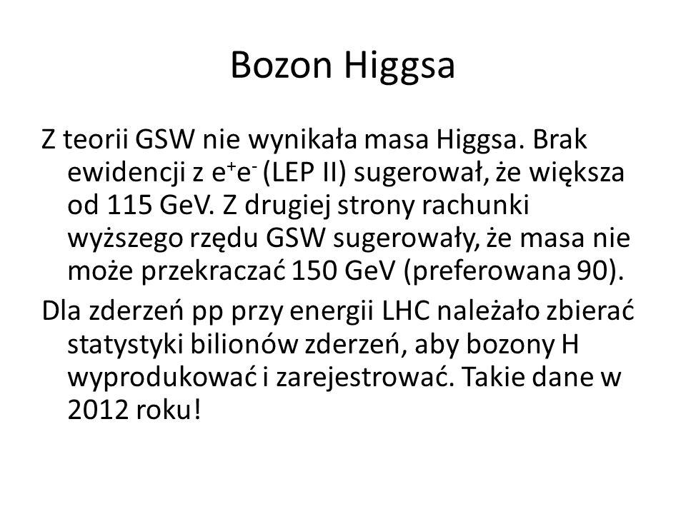Bozon Higgsa