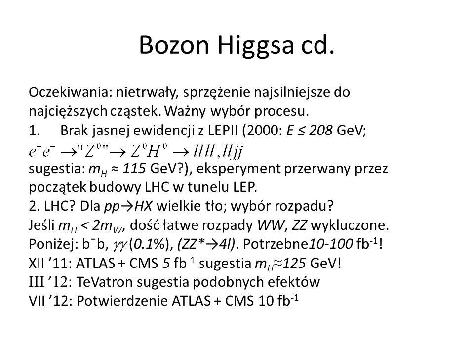 Bozon Higgsa cd. Oczekiwania: nietrwały, sprzężenie najsilniejsze do