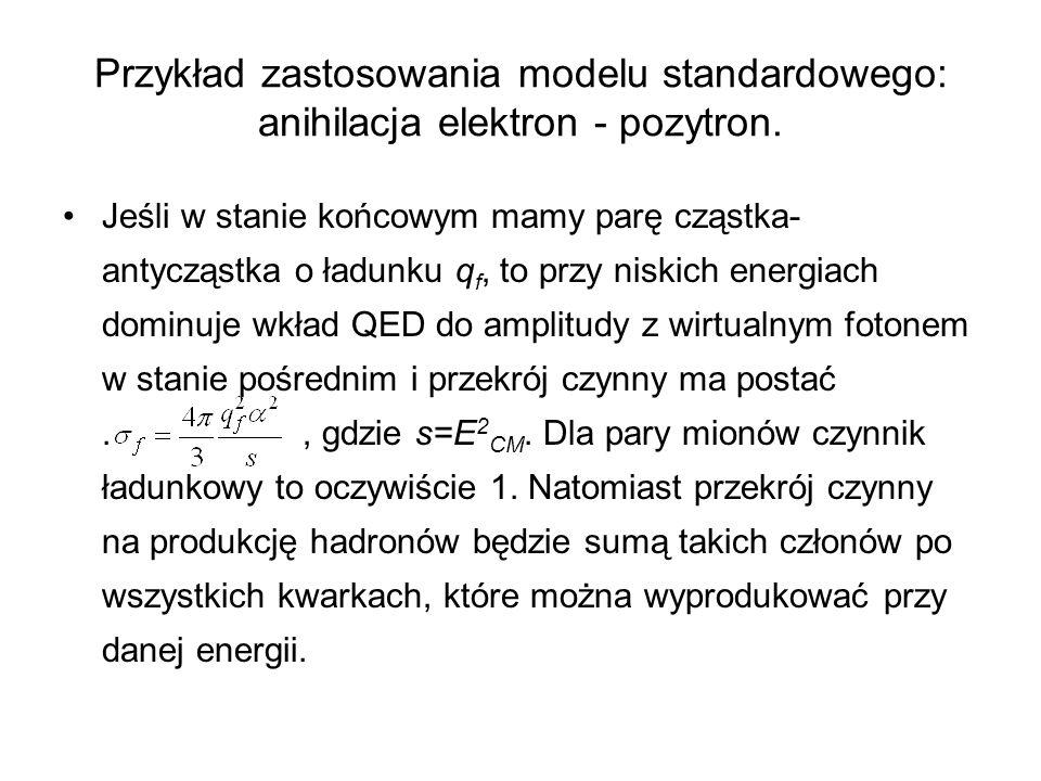 Przykład zastosowania modelu standardowego: anihilacja elektron - pozytron.