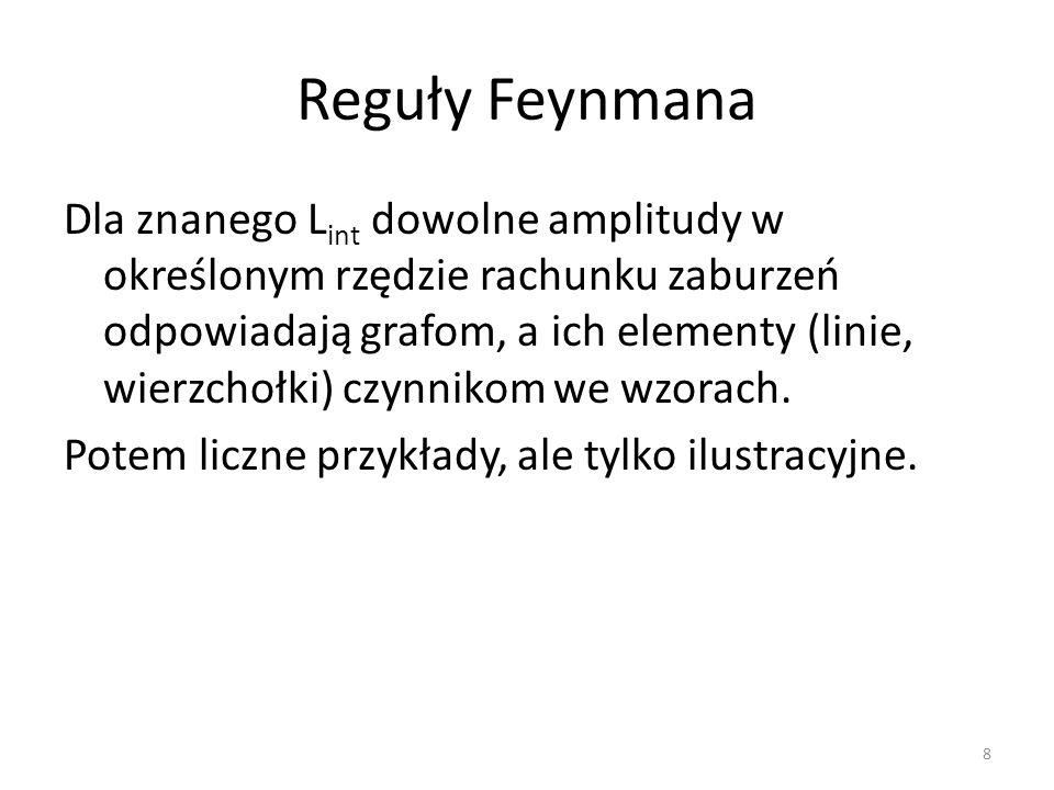 Reguły Feynmana